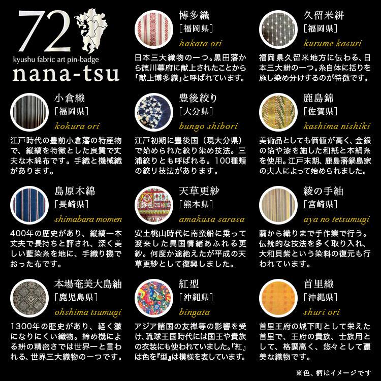 ITOHEN 72(nana-tsu) ピンバッチ 全11種