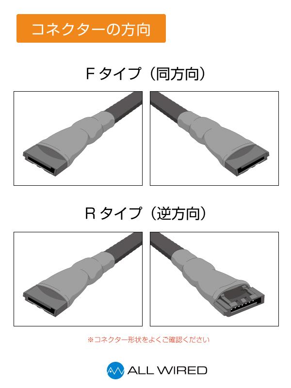 オリジナルSATAケーブル SOC1
