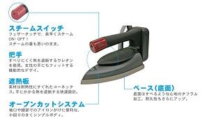 家庭用・職業用  ナオモト滴下式アイロン HYS-410P