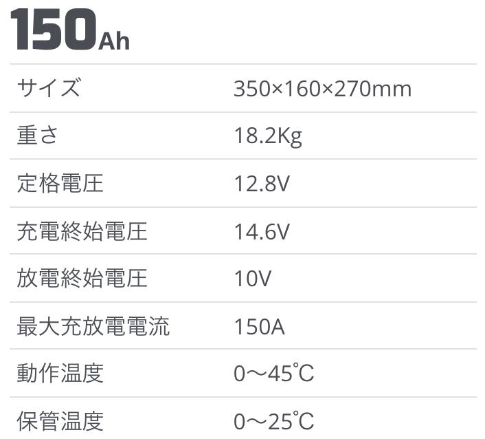 リチビーバッテリー12V モデル