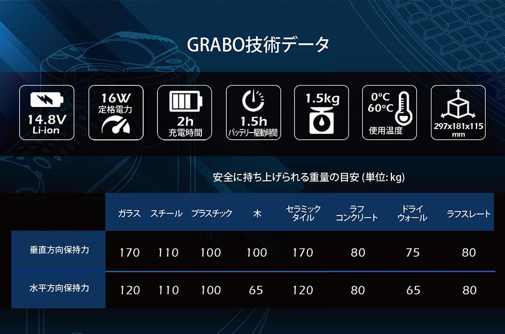 Nemo POWER TOOLS ポータブル電動バキュームリフター GRABO グラボ キャリーケース付き 【品番:006.08.035】