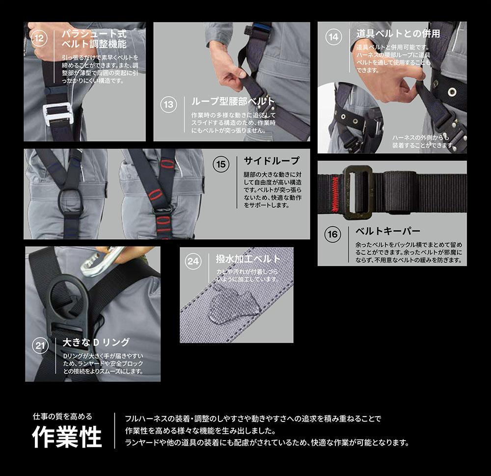 スリーエム ジャパン 3M プロテクタ フルハーネス H型 M/Lサイズ  【品番:1161655N】
