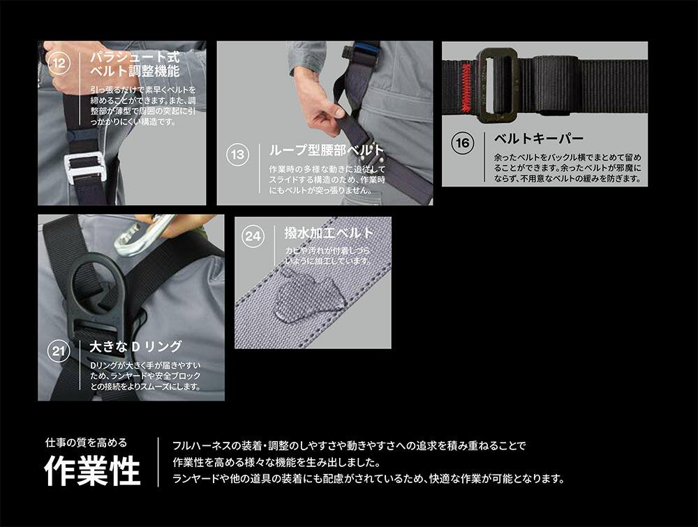 スリーエム ジャパン 3M プロテクタ フルハーネス ワークポジショニング用 Sサイズ  【品番:1161651N】