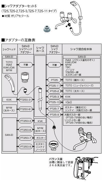 SANEI 低水圧用シャワーセット 【品番:PS321B-CTA-MW2】●■