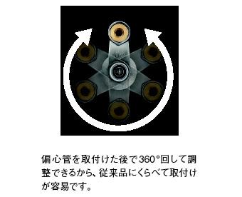 SANEI シングル混合栓 寒冷地用 【品番:K1712K-3U-13】