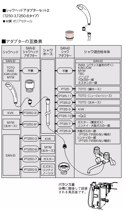 SANEI 節水ストップシャワーヘッド(レイニー) グリーン 【品番:PS303-80XA-LG7】