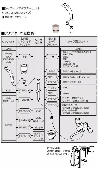 SANEI 節水ストップシャワーヘッド(レイニー) マットホワイト 【品番:PS303-80XA-MW2】