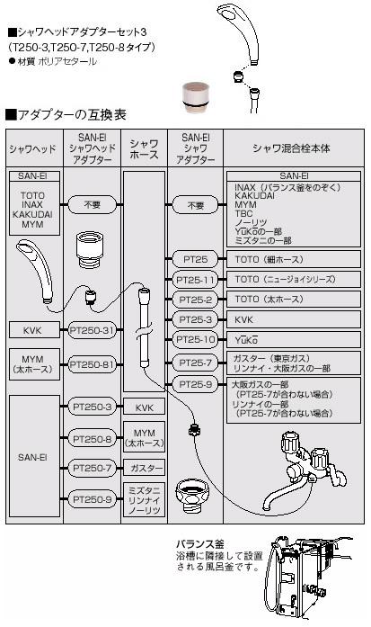SANEI 節水シャワーヘッド クリア 【品番:PS321-81XA-CC1】
