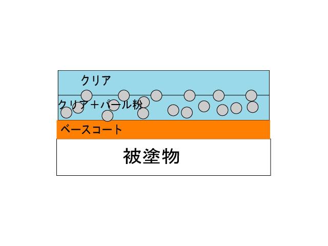 [日本製:ホリキン] パールパウダー 白 ホワイト イワタ オリンポス エアブラシ塗装