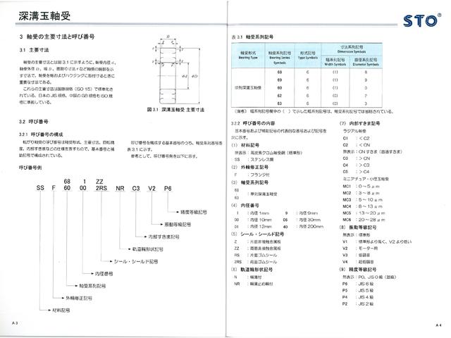 [ISO15適合 特注脱脂済][100個] ハンドルノブ ベアリング [STO(三旺)製][鉄] 内径4,外径7,幅2.5mm 検)L740ZZ,MR74ZZ シマノ ダイワ