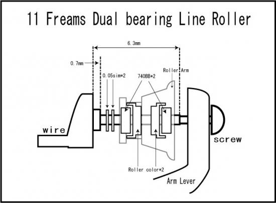 [005-C] ダイワ 740開放型 ラインローラー ダブルベアリング化キット [0.05シムが1組,NMB:DDL740が2個,カラーが2個] 12ルビアス等