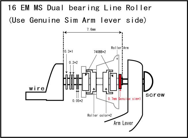 [523-A] ダイワ 740開放型 ラインローラー ダブルベアリング化キット [シム0.05&0.2&0.3][NMB:DDL740][カラー] 16EM MS等