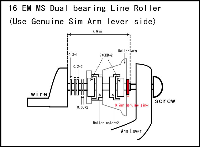 [523-B] ダイワ 740開放型 ラインローラー ダブルベアリング化キット [シム0.05-3枚,0.2-3枚,0.3-3枚][NMB:DDL740-2個][カラー1個] 16EM MS等