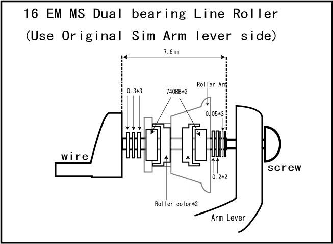 [523-C] ダイワ 740開放型 ラインローラー ダブルベアリング化キット [シム0.05-3枚,0.2-3枚,0.3-3枚][NMB:DDL740-2個][カラー2個] 16EM MS等