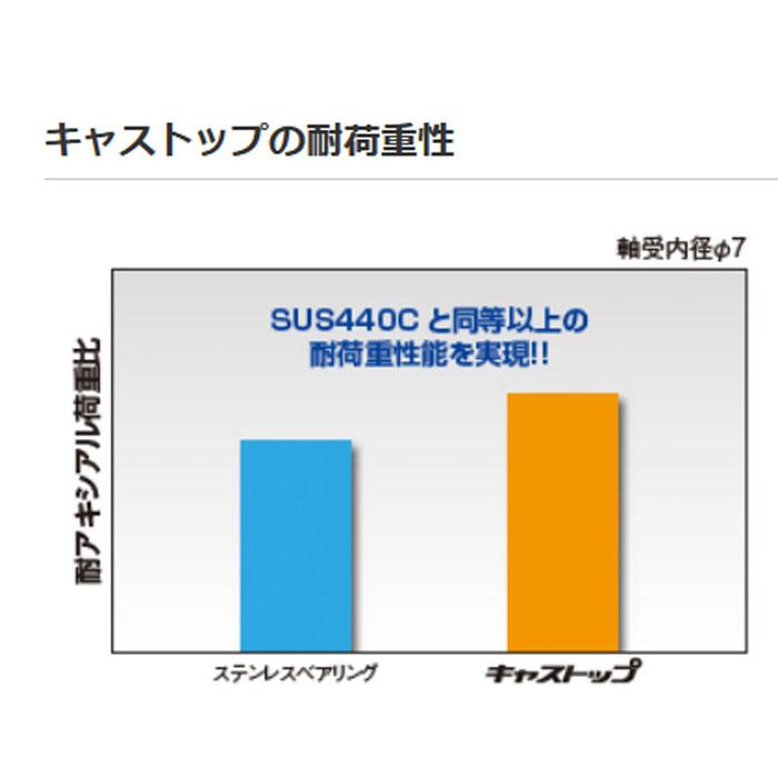 8個 1060ZZ 内径6,外径10,幅3mm ISC製 高耐食 ステン キャストップ ベアリング SMR106A4-H-X1ZZ DDL1060ZZ