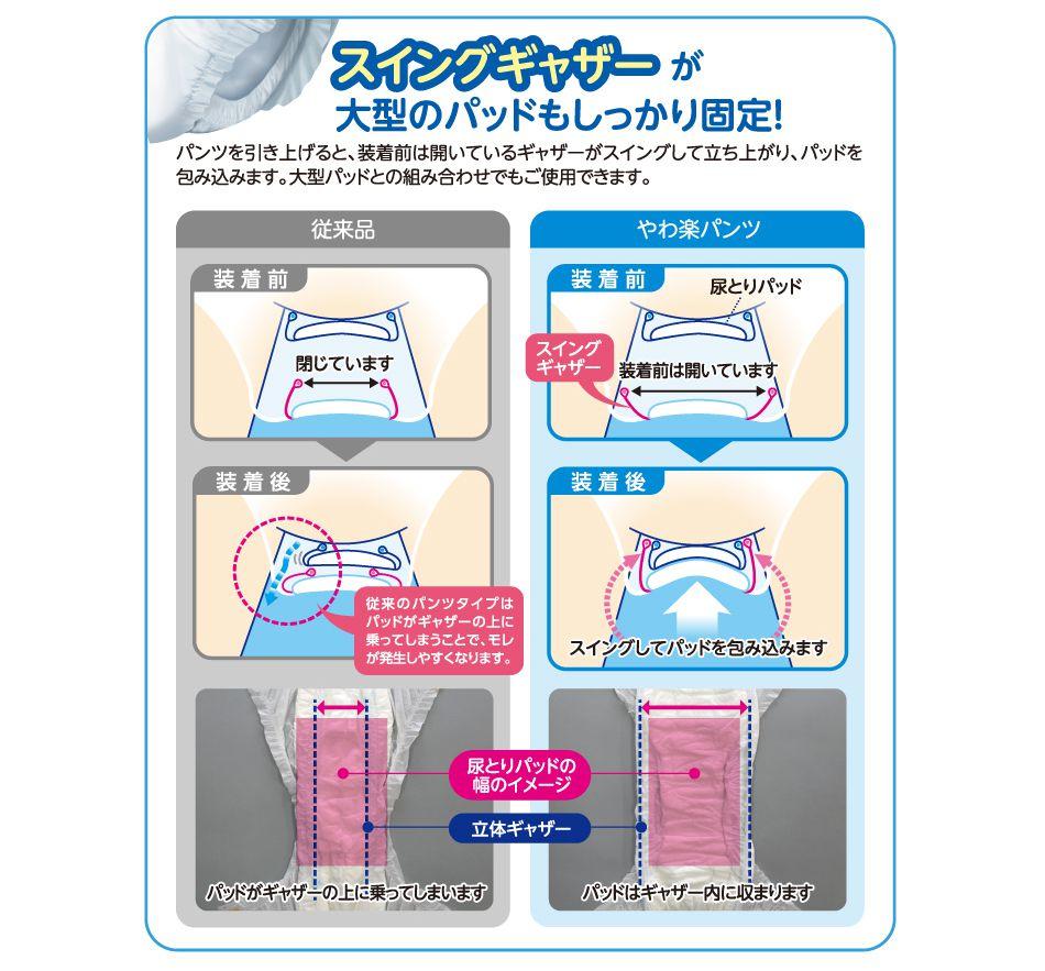 【リサイクル箱でお届け】サルバ やわ楽パンツMサイズ(24枚入り×1袋)(ウエストサイズ:60〜90cm)(おしっこ約2回分)