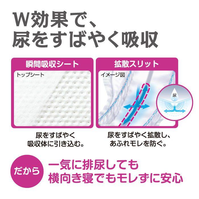 【メーカーの箱でお届け】リフレ スピードキャッチパッド(30枚入×4袋)(おしっこ約8回分)【大人用紙おむつ】【高速吸収・透湿性の尿取りパッド】