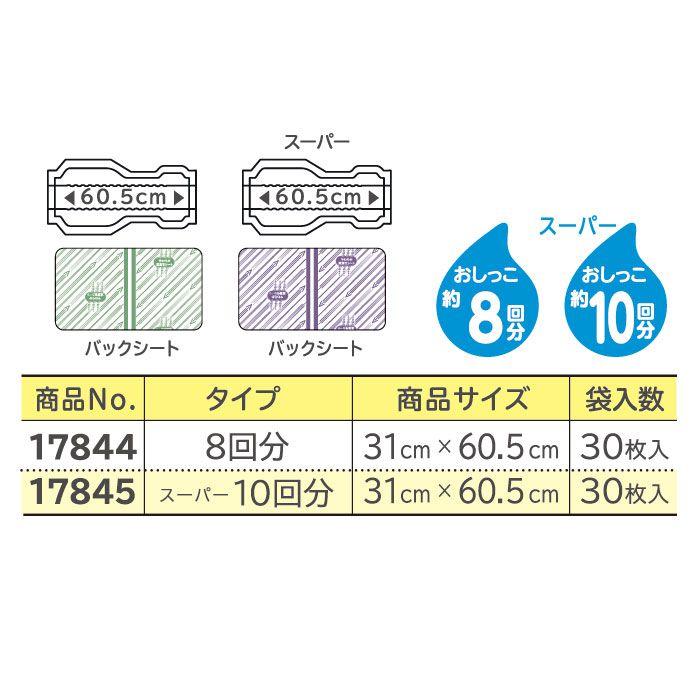 【無地箱でお届け】リフレ スピードキャッチパッド(30枚入×6袋)(おしっこ約8回分)【大人用紙おむつ】【高速吸収・透湿性の尿取りパッド】