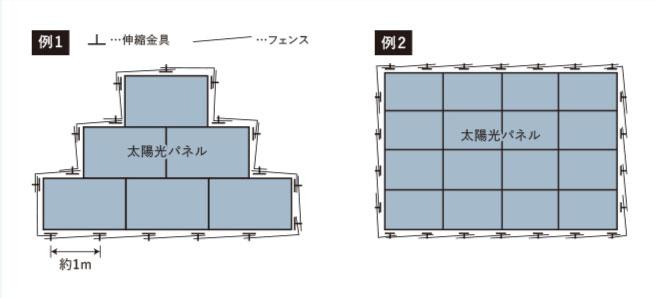 太陽光パネル鳥害対策 バードブロッカー 伸縮金具 皿ネジL 屋外用強力両面テープ付