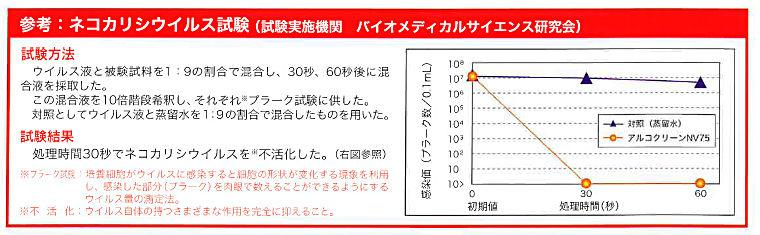 食品添加物 アルコール製剤 アルコクリーンNV75 5L×2本 エタノール75vol% 食中毒対策に
