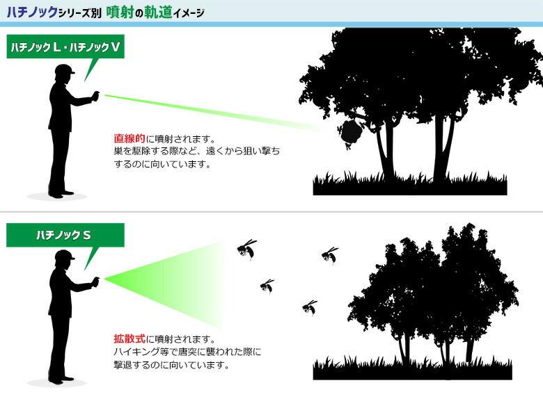 スズメバチの巣退治 ハチノックV 480ml×24本/お買い得ケース購入 【送料無料】
