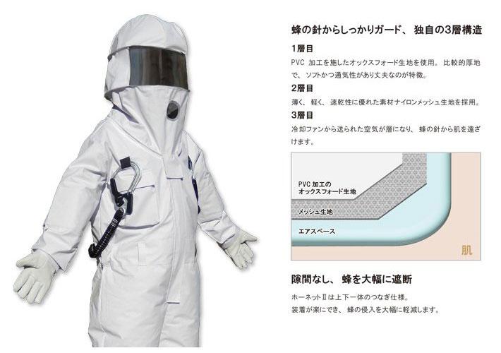 蜂防護服 ホーネットII 冷却ファン付 フルハーネス対応 ※フルハーネス・ヘルメット・長靴は付属しません