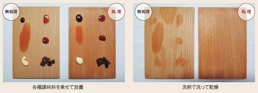 木製食器を作る塗料 THEメイクアプレート 200g【北海道・沖縄・離島配送不可】