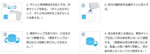 置いておくだけ菌 ニオイ対策 クレベリンG60g(消臭 除菌剤)