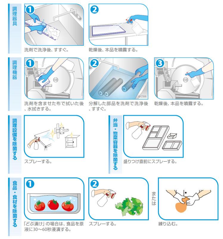 シーバイエス サニッシュFA2 5L 業務用 除菌用[ 食品添加物 アルコール製剤 非危険物 ]