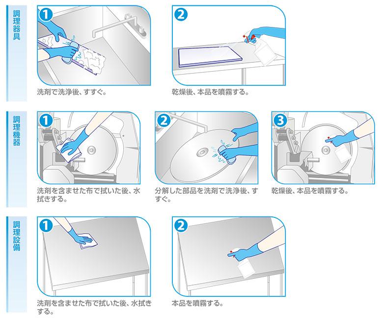 業務用アルコール製剤 C×S サニッシュ60 5L【T30331】 調理器具・機械用