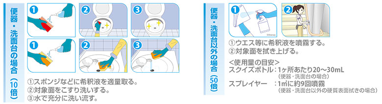 業務用 屋内清掃用多目的洗浄剤 C×S グリーンプラス マルチクリーナー 5L【5214340】