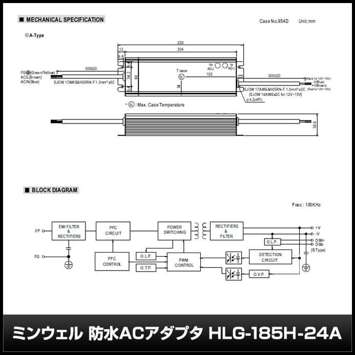 [1個] 24V/7.8A/187.2W ミンウェル 防水ACアダプター【HLG-185H-24A】IP65
