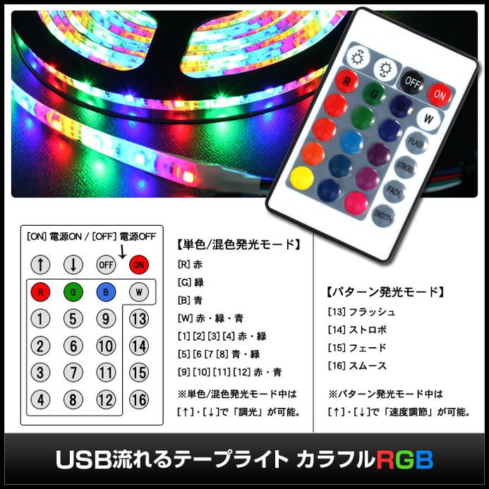 Kaito7966(1本) USB 流れる LED防水テープライト350cm RGB/カラフル[3528 SMD] 24キーリモコン型 白ベース DC5V