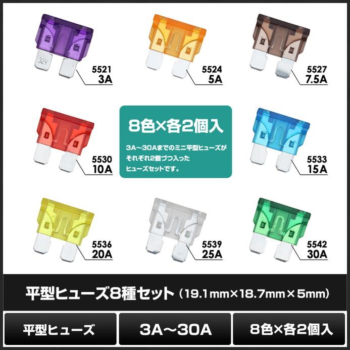 5621(1セット) 平型ヒューズ 8種セット (19.1mm×18.7mm×5mm) 2個入×8色