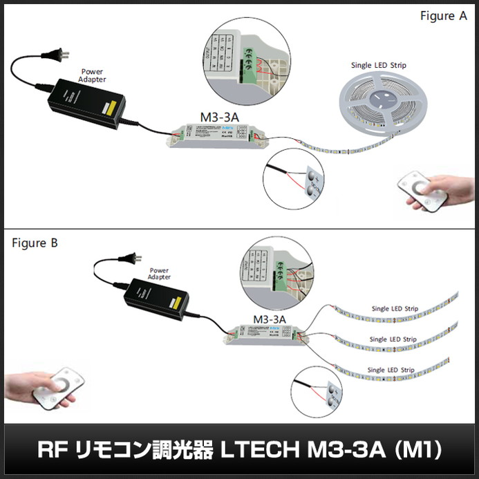 Kaito6953(1個) RF リモコン調光器[LTECH] M3-3A (M1)