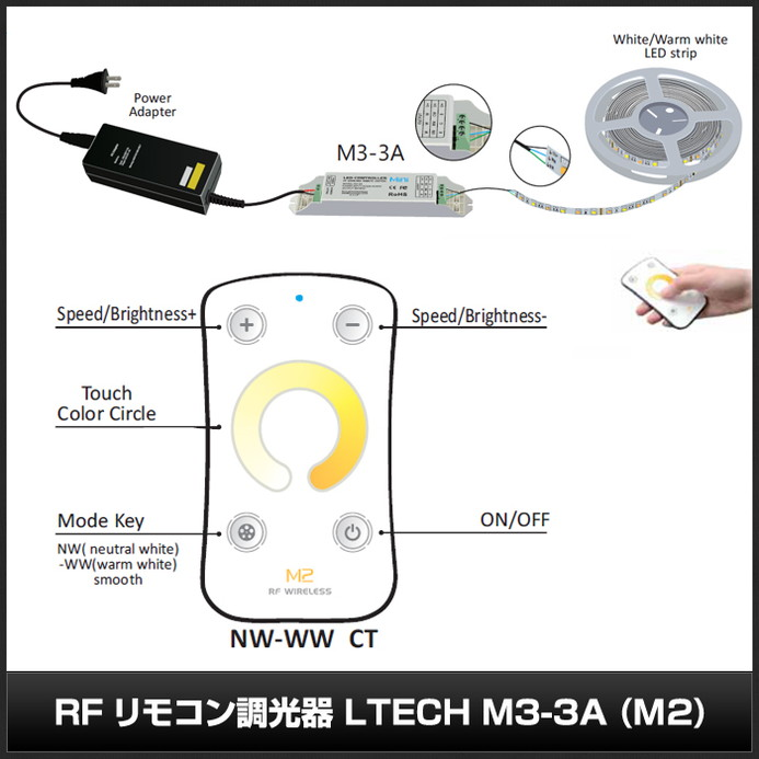 Kaito6954(1個) RF リモコン調光器[LTECH] M3-3A (M2)