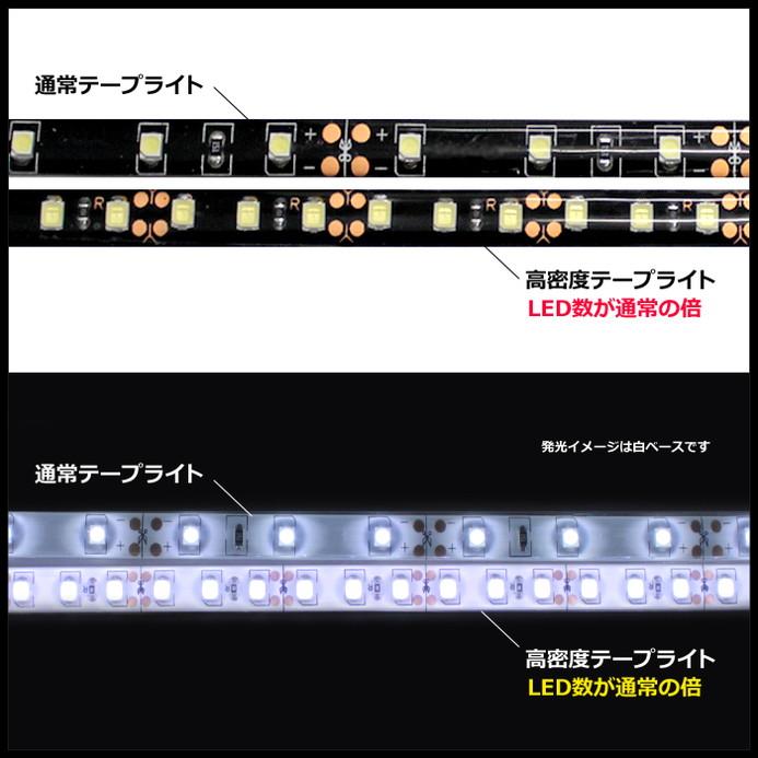 [10cm×2本] 高密度(120LED/1M) 24V LEDテープライト 防水 黒ベース