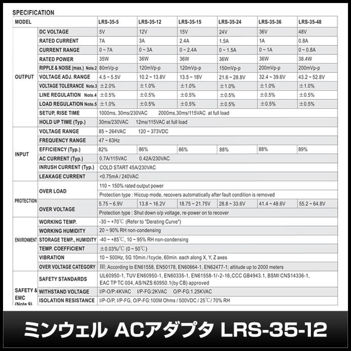 12V/3A/36W ミンウェル ACアダプター【Meanwell:LRS-35-12】メタル製
