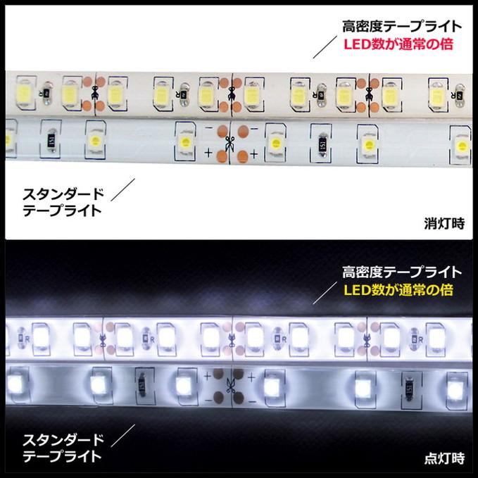 [10cm×2本] 高密度(120LED/1M) 12V LEDテープライト 防水 白ベース