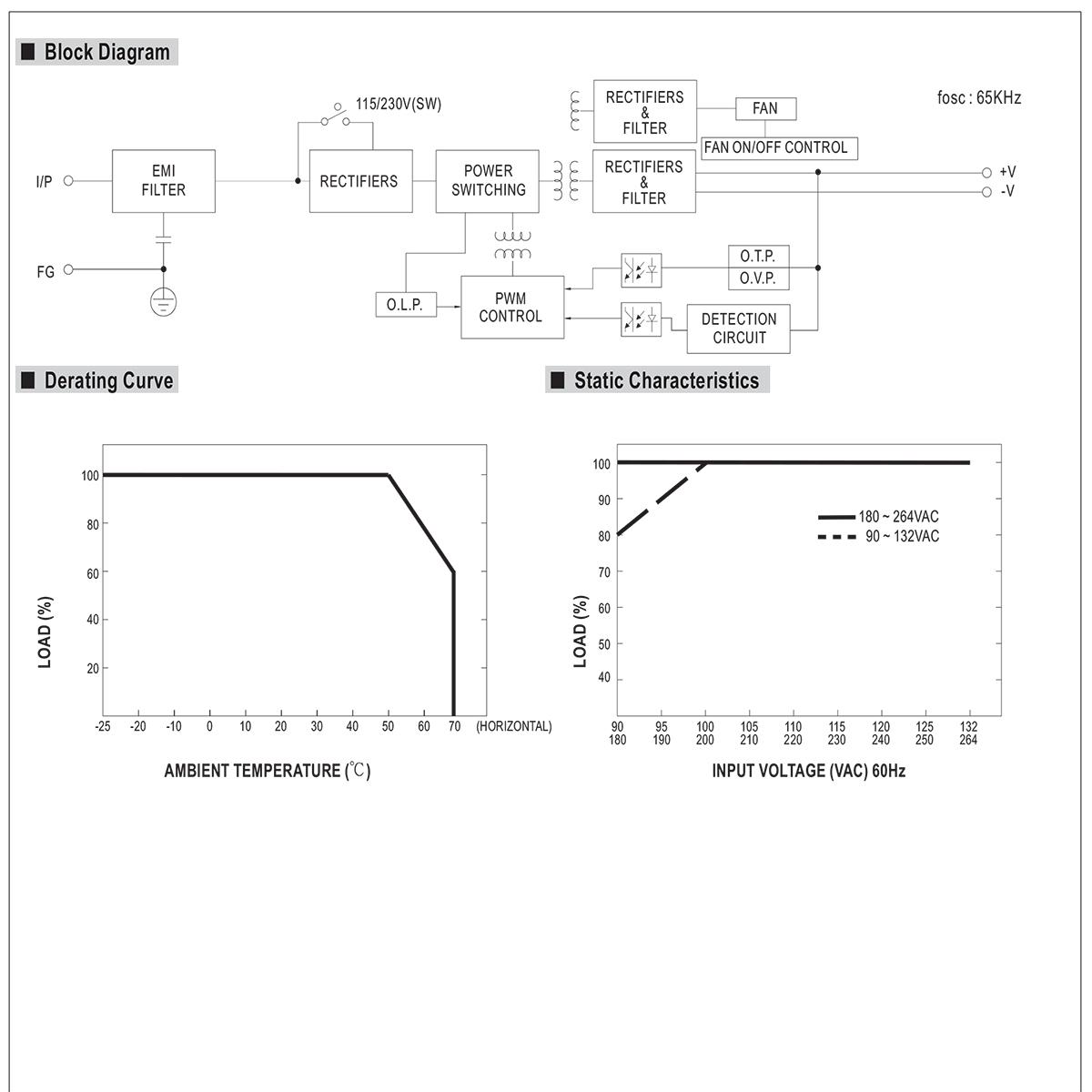 12V/29A/348W ミンウェル ACアダプター【Meanwell:LRS-350-12】メタル製