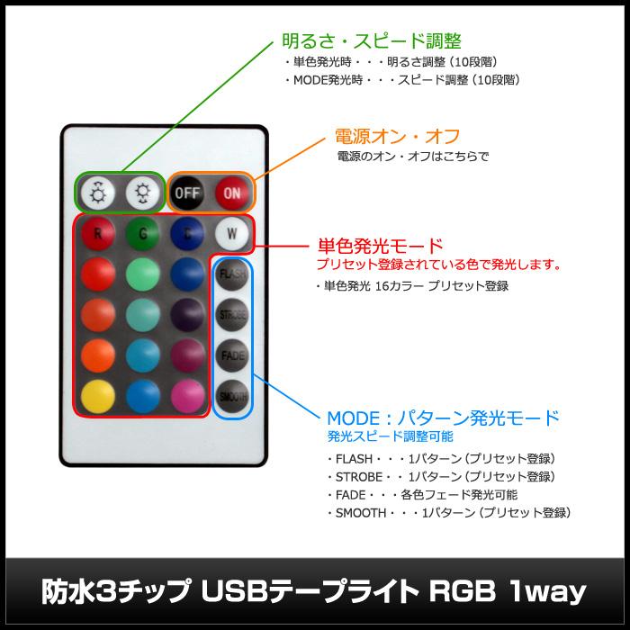 Kaito7937(1個) USB 防水 LEDテープライト RGB[多色発光] 3チップ 30cm×1本入り リモコン調光可能 DC5V