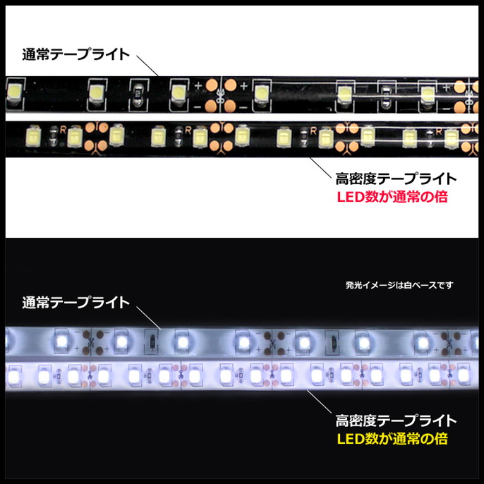 [25cm×10本] 高密度(120LED/1M) 12V LEDテープライト 防水 黒ベース