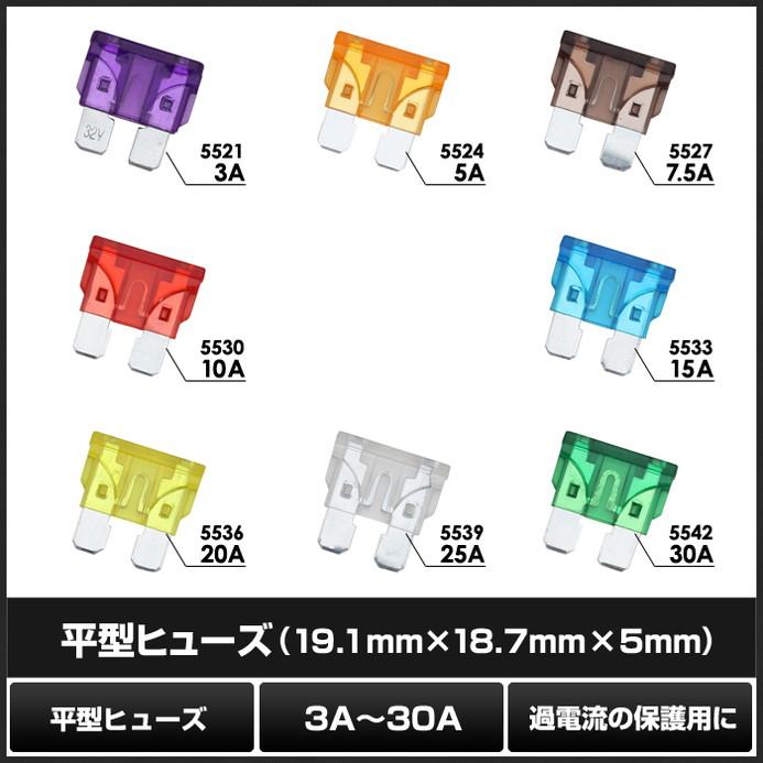 【2個】平型ヒューズ (19.1mm×18.7mm×5mm)