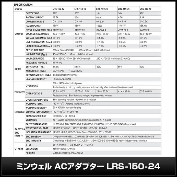4539(1個) ACアダプター 24V/6.5A/156W ミンウェル【Meanwell:LRS-150-24】メタル製