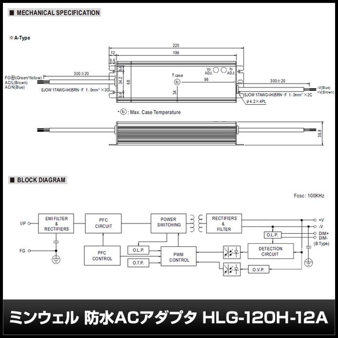 [1個] 12V/10A/120W ミンウェル 防水ACアダプター【HLG-120H-12A】IP65