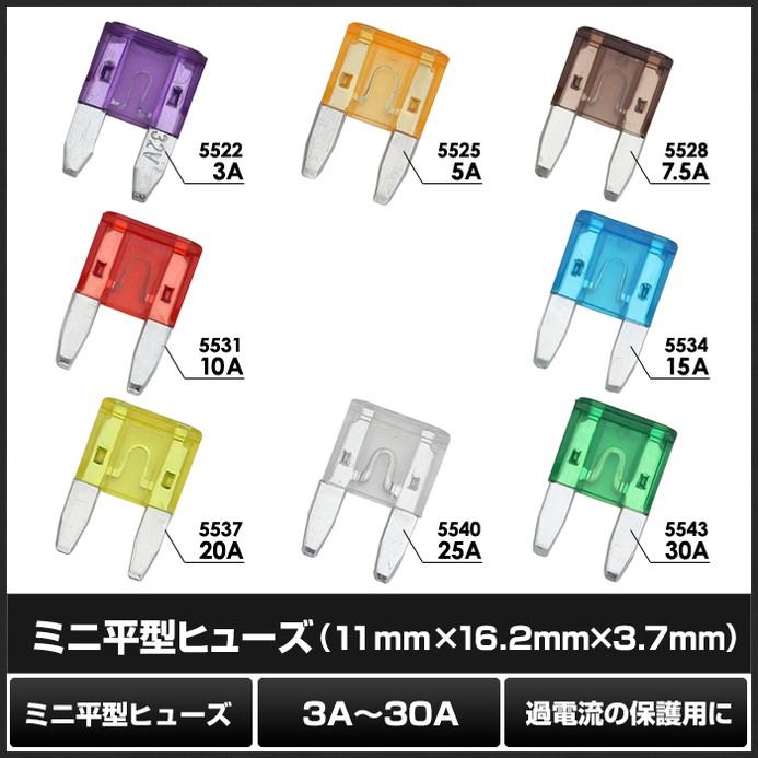 【10個】ミニ平型ヒューズ (11mm×16.2mm×3.7mm)
