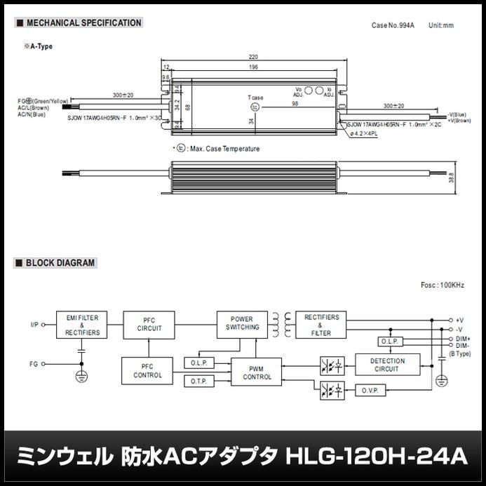 [1個] 24V/5A/120W ミンウェル 防水ACアダプター【HLG-120H-24A】IP65