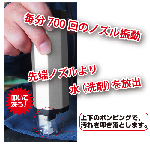 【持ち運べる洗濯機】ポータブル洗濯機シミトリ