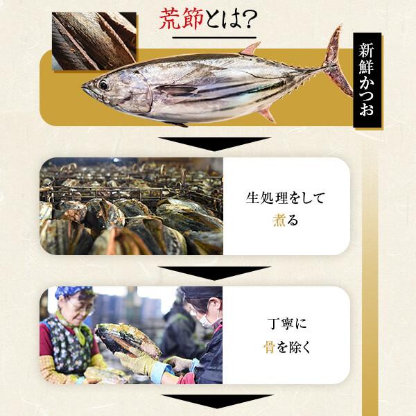 黄金本枯 花かつお 200g × 5袋 / 鰹節 かつお節   【送料別】