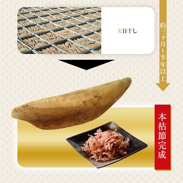 黄金本枯 破砕粗つぶし 3kg / 鰹節 かつお節   【送料別】